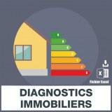 Emails des diagnostics immobiliers