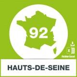 Adresses e-mails Hauts-de-Seine