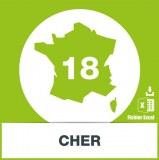 Base adresses e-mails Cher