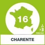 Base adresses emails Charente