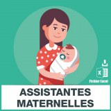 Adresses emails assistantes maternelles