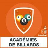 Emails des académies de billards