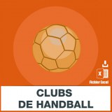 Adresses e-mails clubs de handball