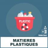 Adresses e-mails matières plastiques