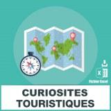 Base d'adresses emails du tourisme, des circuits touristiques et curiosités touristiques