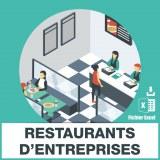 Adresses e-mails restaurant entreprise collectivité
